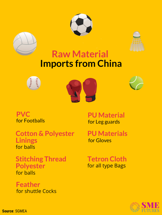 Infographic3-Sports Goods Manufacturers Not Feeling Sporty as COVID-19 Cripples Demand