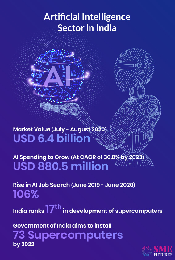 Infographic3-India-The next emerging superpower in artificial intelligence