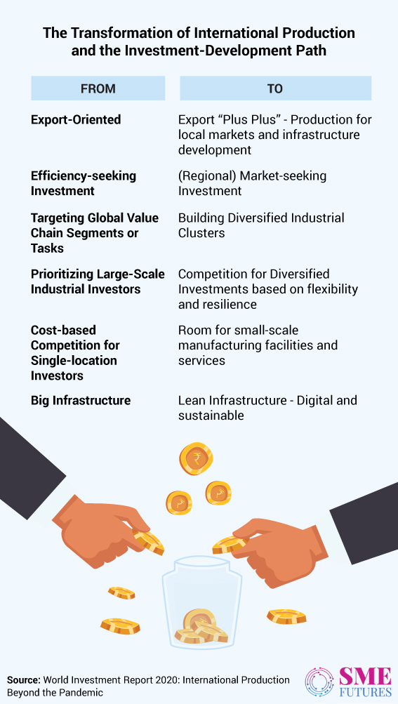 Infographic3-Amid-Capital-Crunch-for-Running-Businesses,-Can-India-become-an-Investment-hub