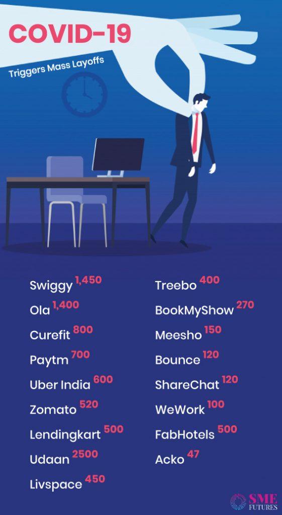 Infographic-Startup-Layoffs