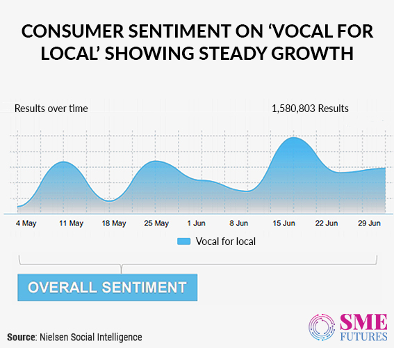 Infographic1-Vocal for Local