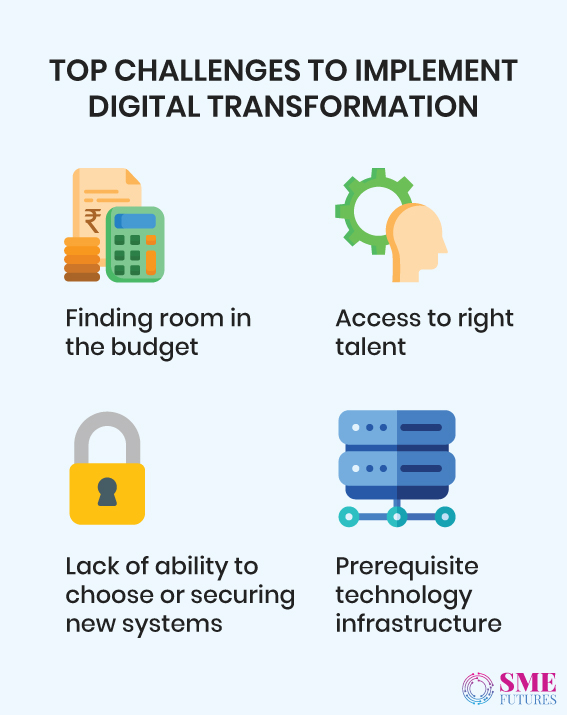Infographic2-The-next-normal-The-recovery-will-be-digital