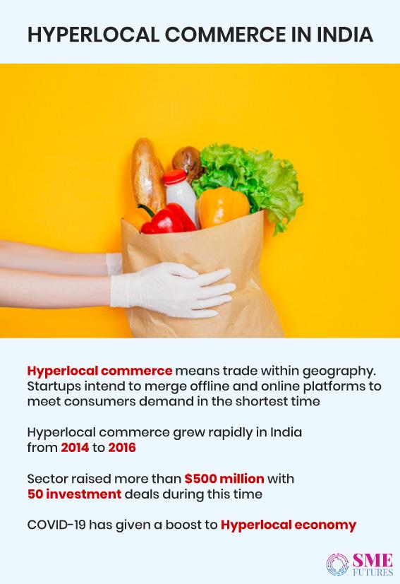 Infographic3-Hyperlocal-Economy
