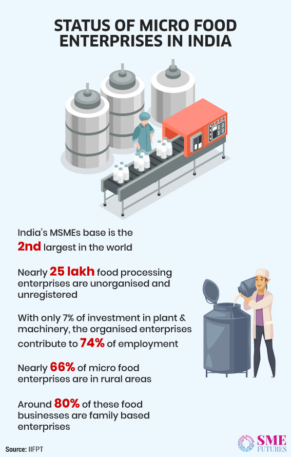 Infographic4-PM-FME-Scheme
