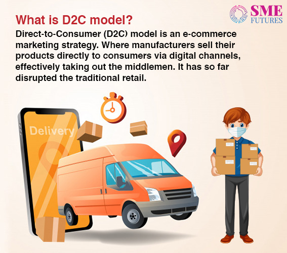 Infographic1-Going direct to consumer