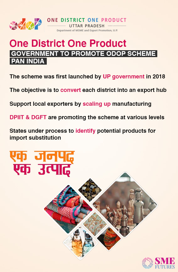 Infographic1-One District One Product scheme