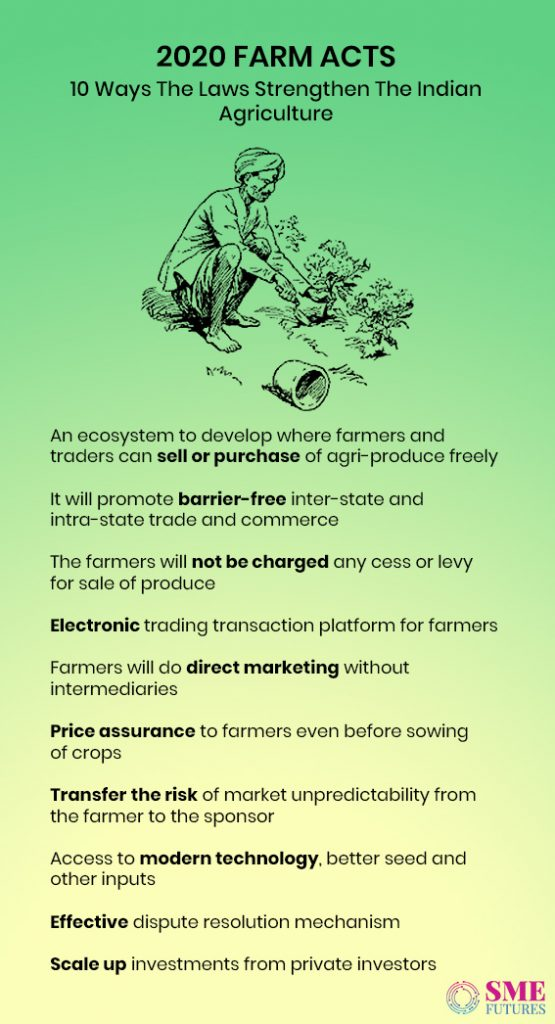 Infographic-Farm Reforms Bill 2020-Will it Get Rid of Middlemen or is it an Anti-farmer Propaganda