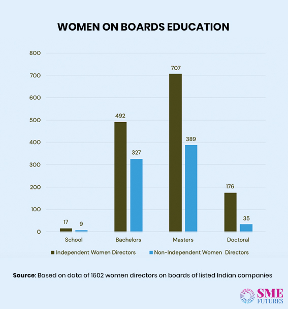 Infographic9-Women in corporate boardrooms wish to look beyond tokenism