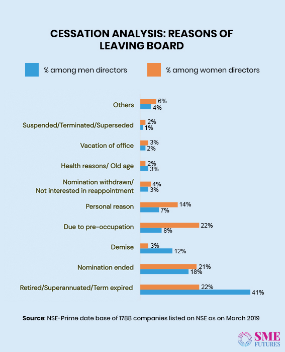 Infographic14-Women in corporate boardrooms wish to look beyond tokenism