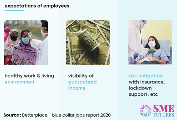 Infographic9-Blue collar workers are back to work; guaranteed income and healthcare cover are top priorities