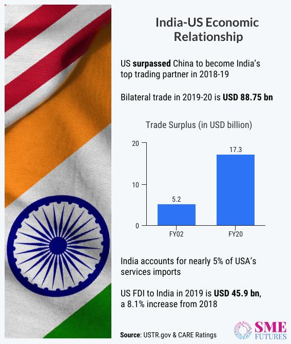 Inside-article1-Indo-US Joe Biden