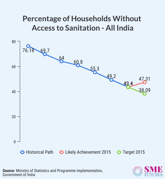 Inside article1-Sanitation for All-How India's toilet revolution make it happen