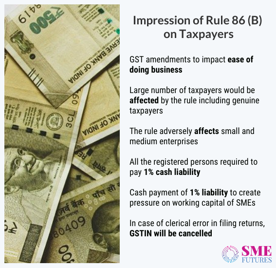Inside article2-New GST amendment will curb fraud; SME Futures explains Rule 86B