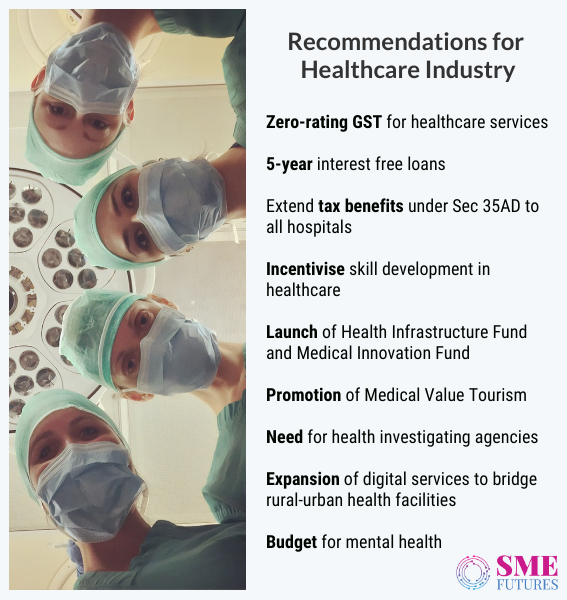 Inside article-Union Budget 2021- Healthcare expects zero-GST on health services, expansion of digital services, formation of health investigating agencies