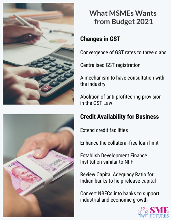 Inside article1-Recommendations for Union Budget 2021-Job creation, skill development, converging GST, disinvestments will push growth of MSMEs