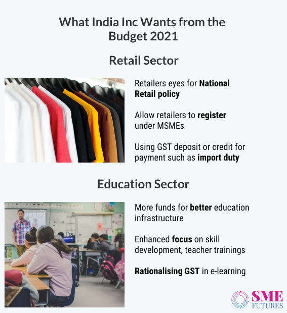 Inside article2-India Inc hopes for strong IT infra, Reduction in GST and tax benefits for growth from Union budget 2021