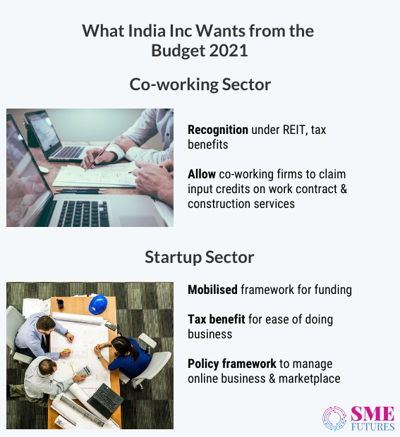 Inside article3-India Inc hopes for strong IT infra, Reduction in GST and tax benefits for growth from Union budget 2021