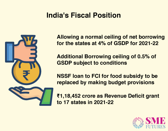 Infographic2-Union-Budget-2021-22-A-pro-infrastructure-and-investment-budget;-healthcare-took-centre-stage-in-announcements