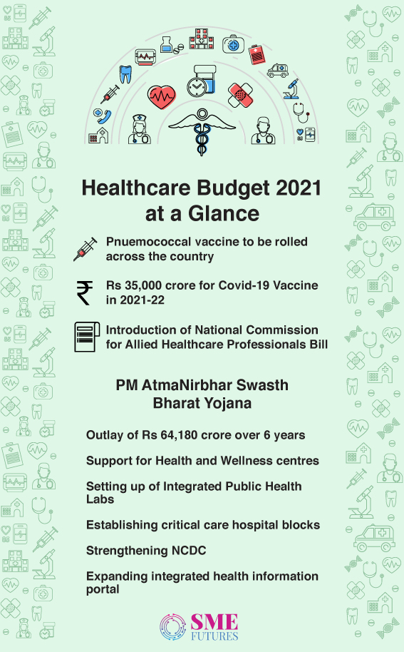 Inside-article2-Healthcare budget 2021 Reaction