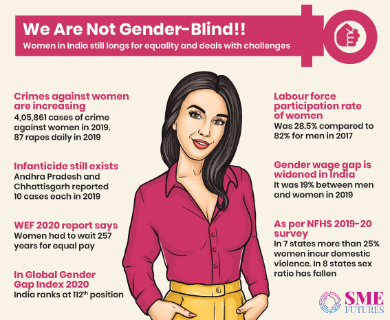 Inside article-What is it that Indian women choosetochallenge this International womens day