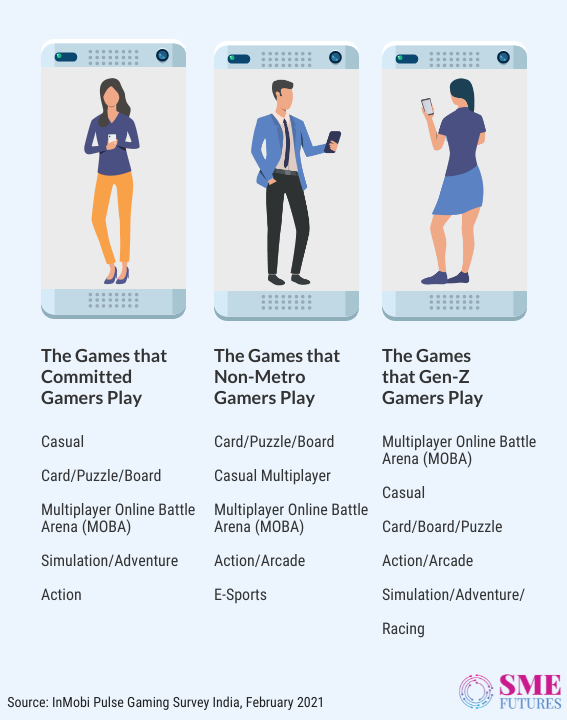 Inside-article2-Everyone's gaming on mobile among us, and I am certainly one of them