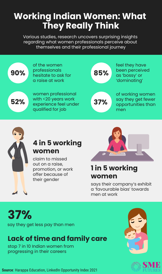 Inside article1-Why women professionals don't ask what they deserve