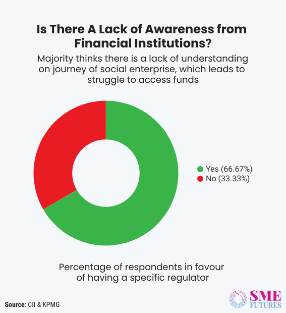 Inside article3-India needs more social enterprises, but these five challenges are stopping them