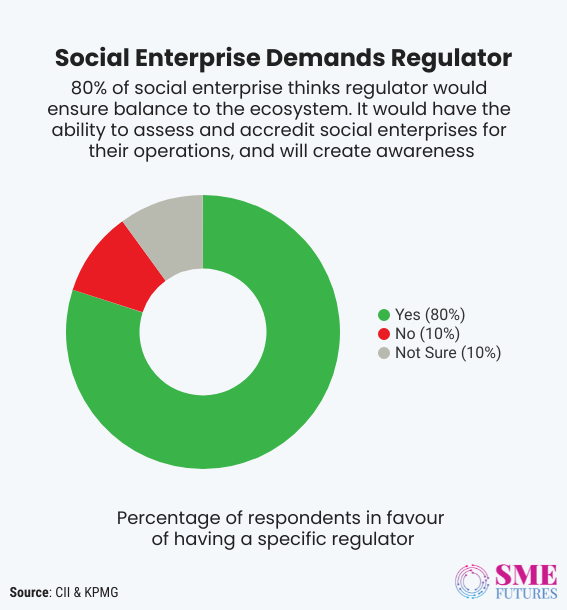 Inside article4-India needs more social enterprises, but these five challenges are stopping them