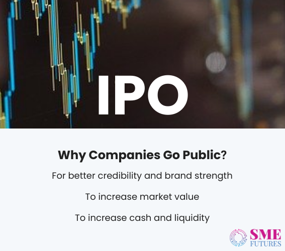 Inside article2-After raining unicorns, its IPO league for the Indian startups