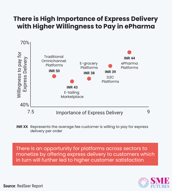 Inside article2-The changing landscape of express delivery in the last mile delivery sector