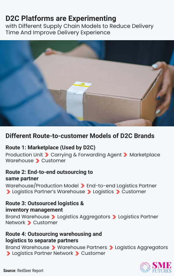 Inside article4-The changing landscape of express delivery in the last mile delivery sector