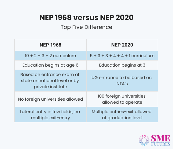 Inside article3-Educationists analyses National Education Policy 2020, feels paradoxes remain