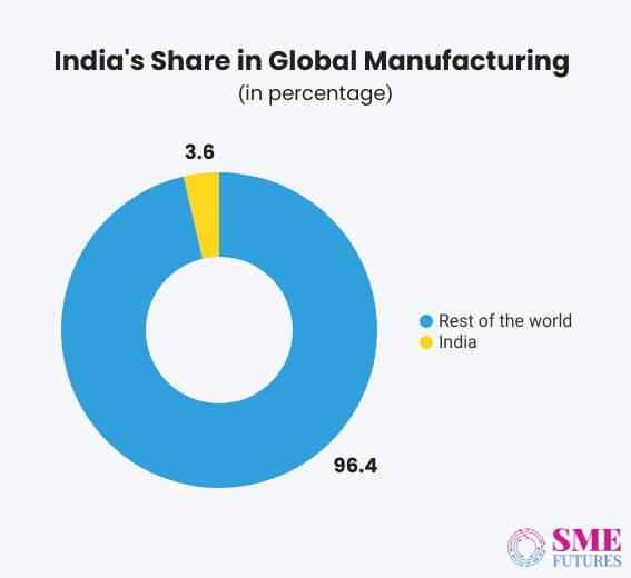 Inside article2-Can Indian ESDM sector achieve the target set for electronics manufacturing