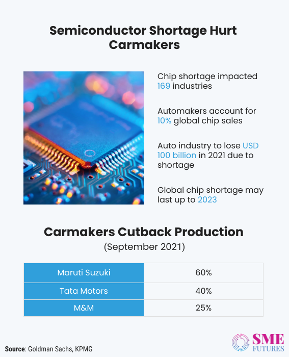 Inside article4-Can Indian ESDM sector achieve the target set for electronics manufacturing