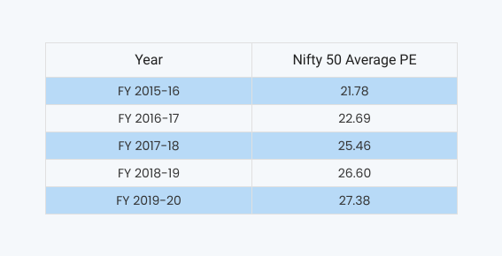 Inside article2-Nifty 50 at 17,500 level-What's next, The road ahead for you as a stock market investor