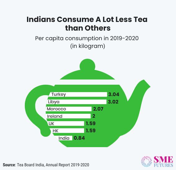Inside-article2-Your-cup-of-tea-goes-under-makeover-but-industry-is-grappling-with-challenges.jpg