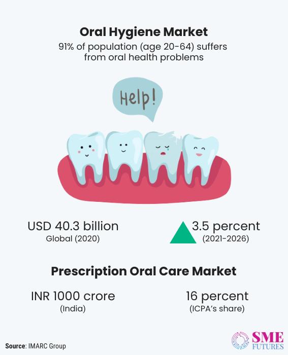 Inside article-Abha-Damani-ICPA-Health-Products