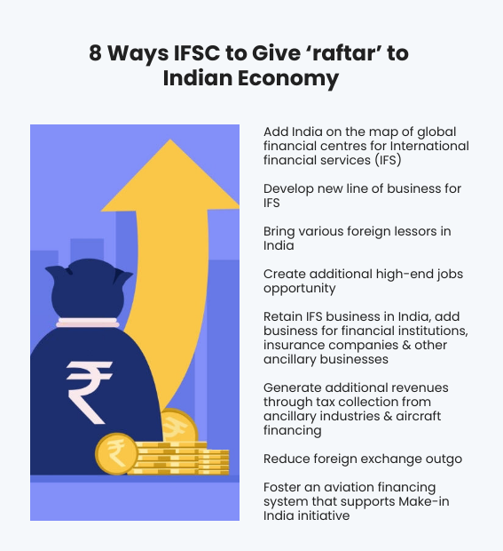 Inside article7-Aircraft leasing in India to give 'raftar' to the Indian aviation industry