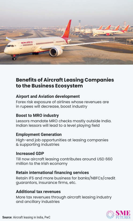 Inside article8-Aircraft leasing in India to give 'raftar' to the Indian aviation industry